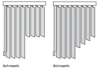 Вертикальные жалюзи два в одном