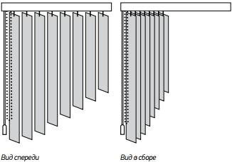 Вертикальные жалюзи со скошенным краем